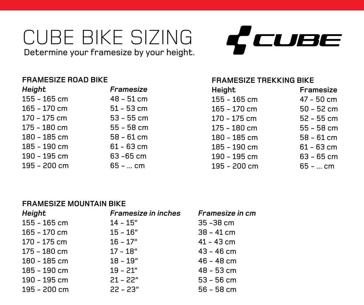 Enchanting Mountain Bike Frame Size Chart Component - Framed Art ...