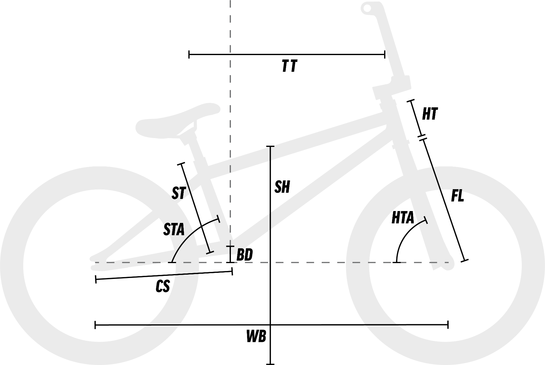 BMX Bike Geometry Diagram