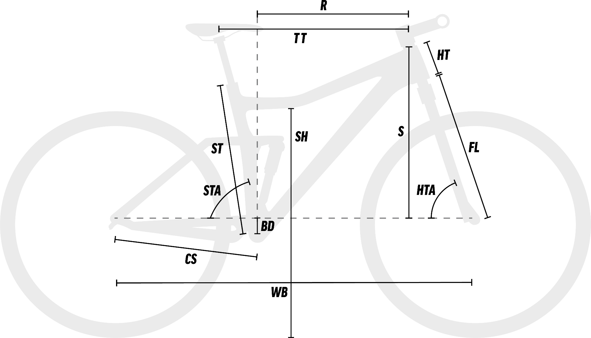 Dual Suspension Mountain Bike Geometry Diagram