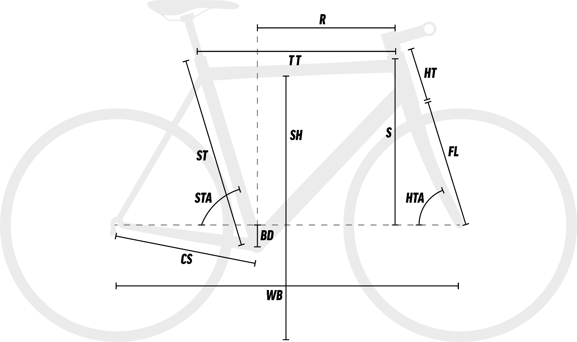 Flat Bar Road Bike Geometry Diagram