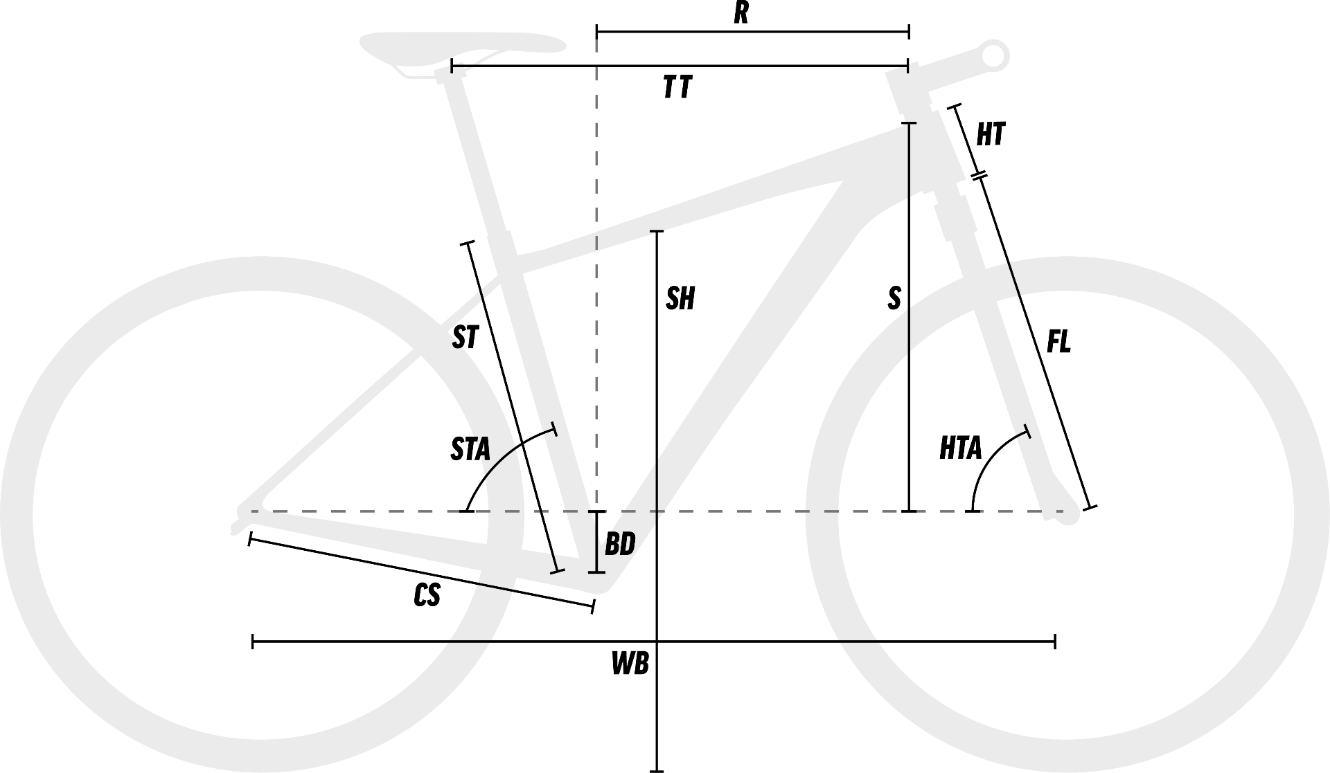 Hardtail Mountain Bike Geometry Diagram