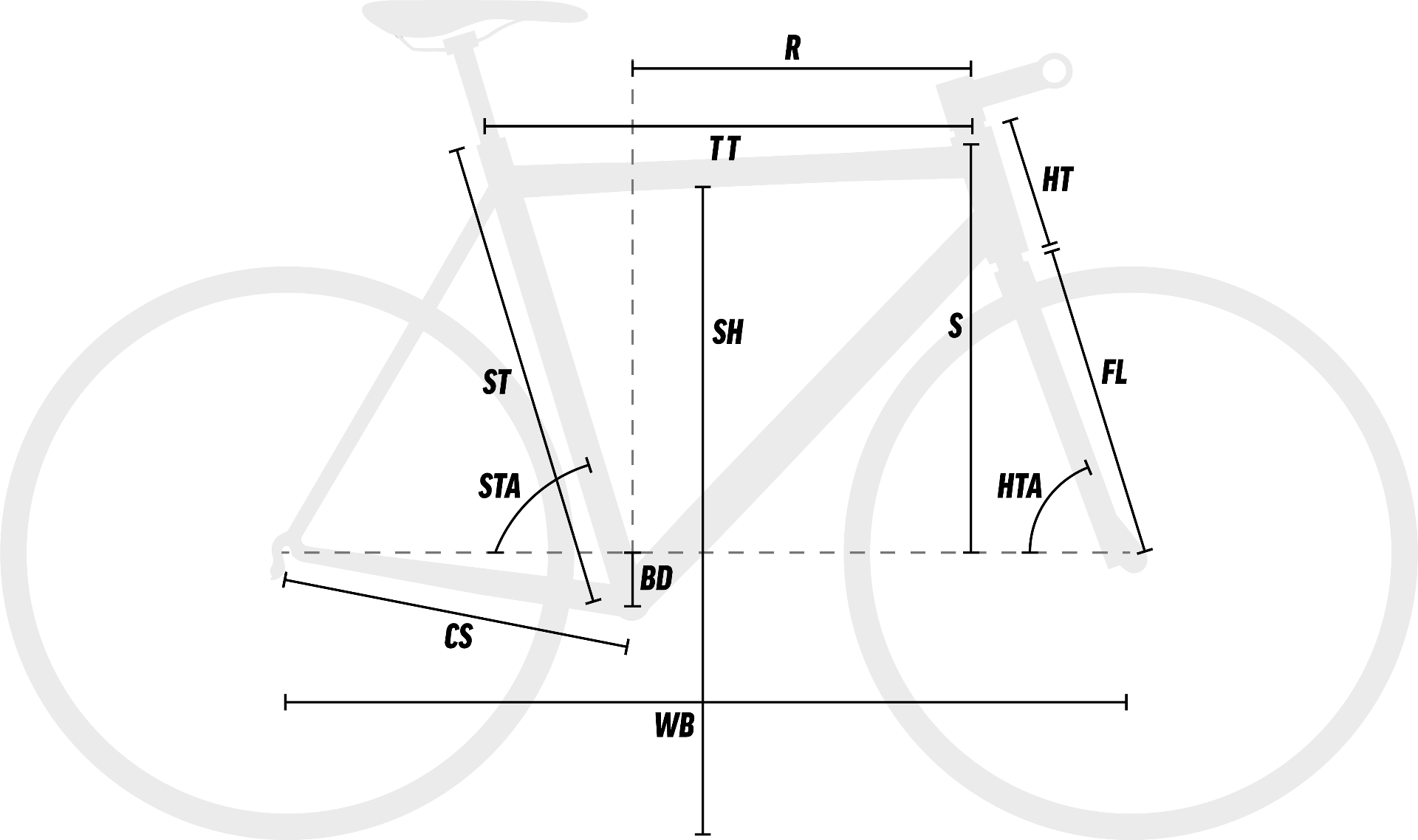 Hybrid Sports Bike Geometry Diagram